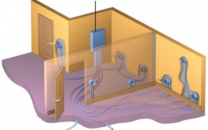 Схема прокладки проводки под