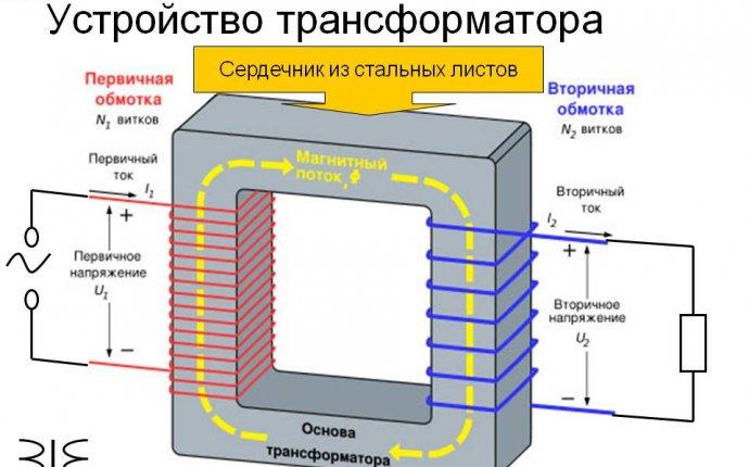 Методическая разработка по теме: «Устройство и назначение