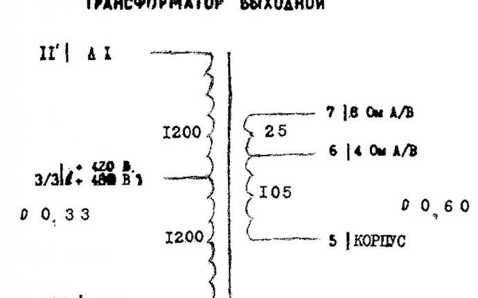Данные трансформатора для