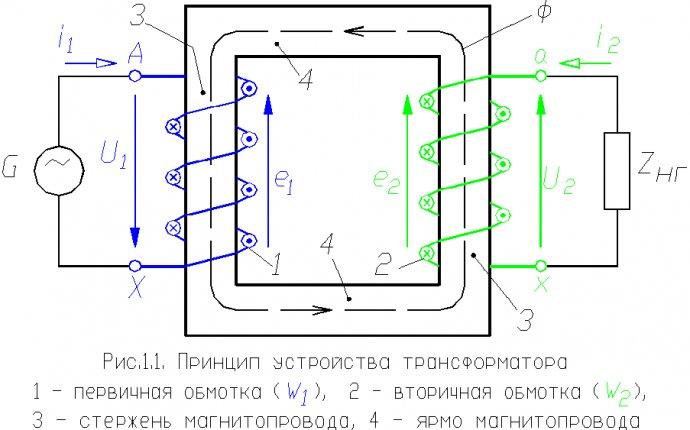 Схема замещения трансформатора напряжения фото 67